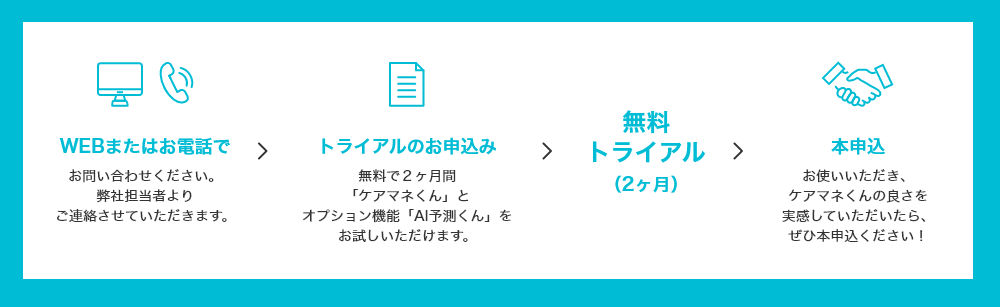 WEBまたは電話でお問合せ > トライアルお申込み > 無料トライアル2ヶ月 > 本申込