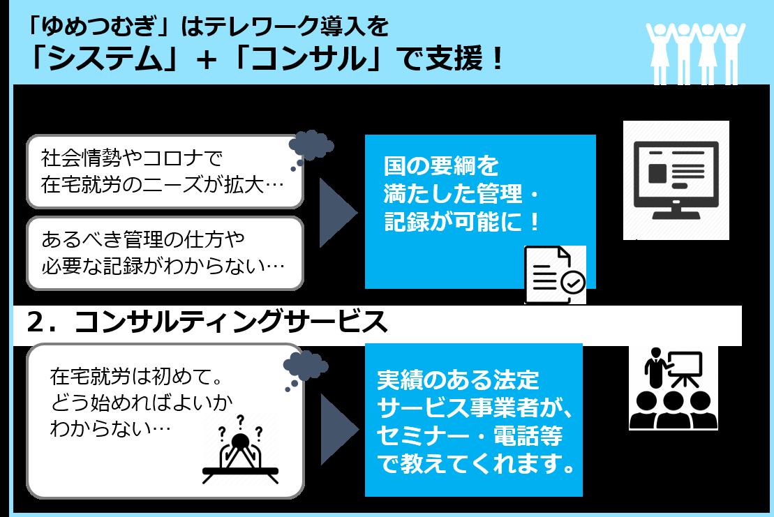 ゆめつむぎはテレワーク導入を「システム」+「コンサル」で支援!