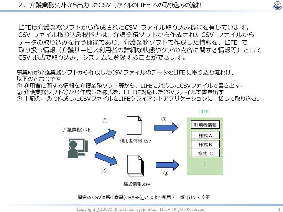2.介護業務ソフトから出力したCSV ファイルのLIFE への取り込みの流れ